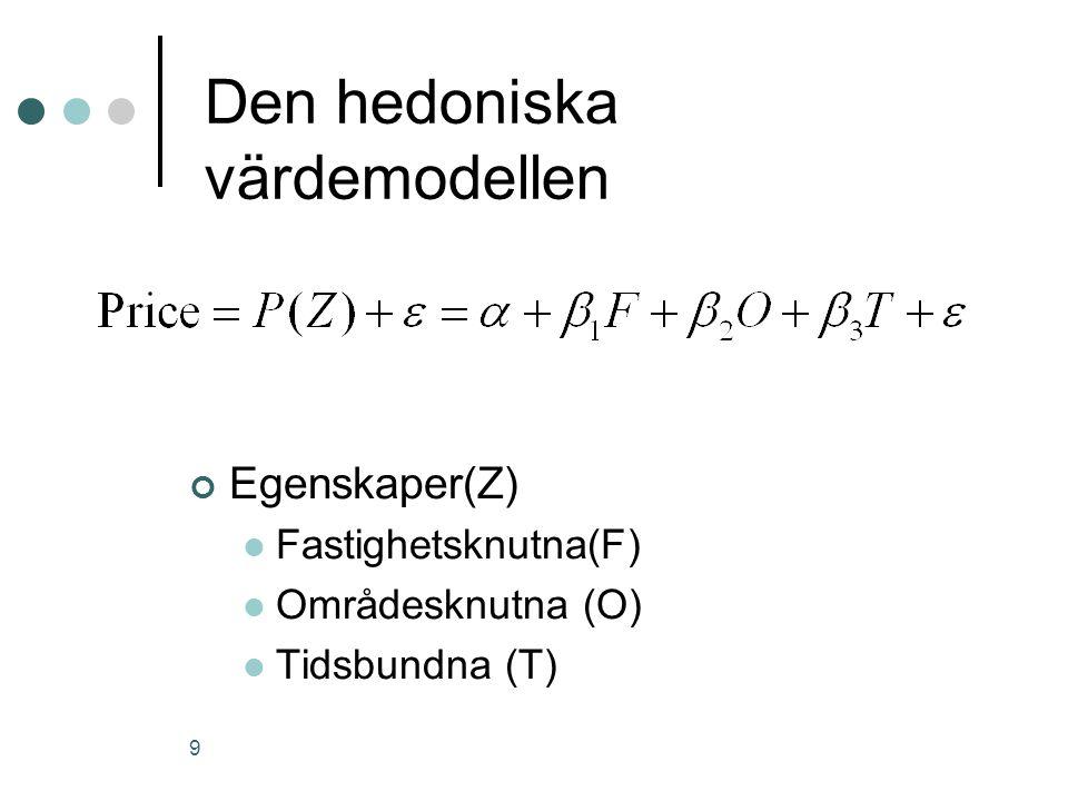 9 Den hedoniska värdemodellen Egenskaper(Z) Fastighetsknutna(F) Områdesknutna (O) Tidsbundna (T)