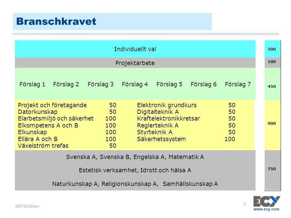 www.ecy.com 2007-02-23/upn 3 Branschkravet Svenska A, Svenska B, Engelska A, Matematik A Estetisk verksamhet, Idrott och hälsa A Naturkunskap A, Relig
