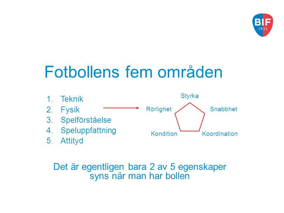 Fotbollens fem områden 1.Teknik 2.Fysik 3.Spelförståelse 4.Speluppfattning 5.Attityd Styrka Snabbhet Kondition Rörlighet Koordination Det är egentlige