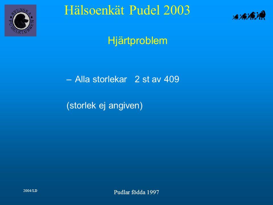 Hälsoenkät Pudel 2003 2004/LD Pudlar födda 1997 Hjärtproblem –Alla storlekar2 st av 409 (storlek ej angiven)