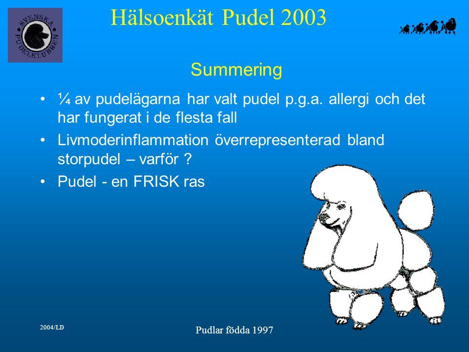 Hälsoenkät Pudel 2003 2004/LD Pudlar födda 1997 Summering ¼ av pudelägarna har valt pudel p.g.a.