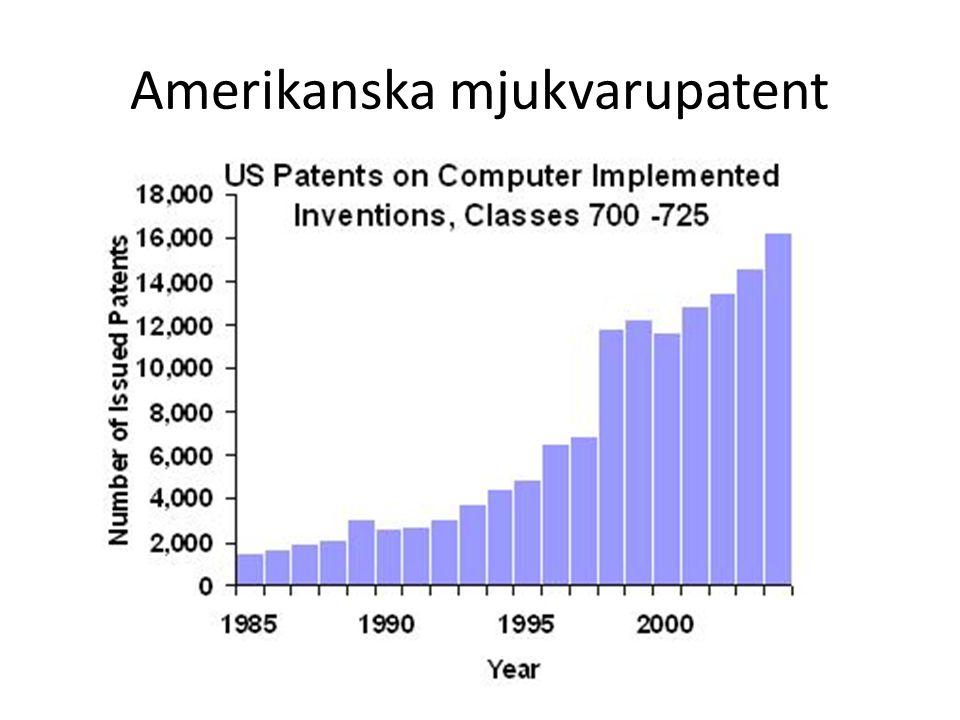 Amerikanska mjukvarupatent