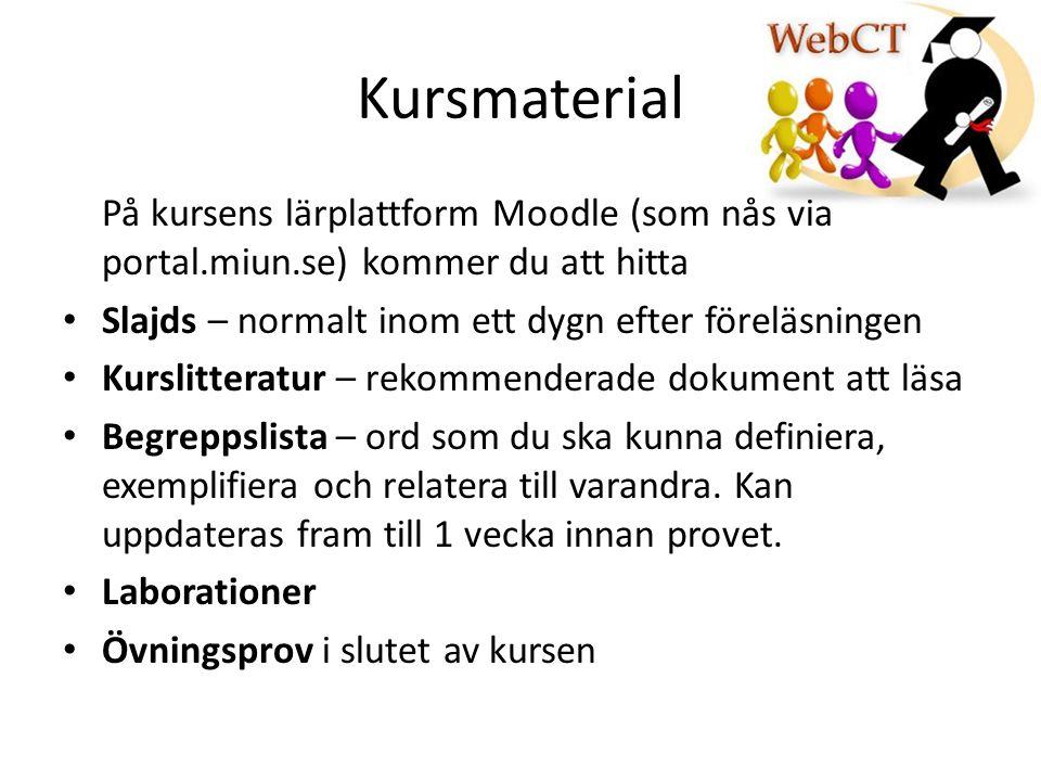 Kursmaterial På kursens lärplattform Moodle (som nås via portal.miun.se) kommer du att hitta Slajds – normalt inom ett dygn efter föreläsningen Kursli