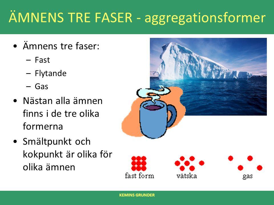 ÄMNENS TRE FASER - aggregationsformer Ämnens tre faser: –Fast –Flytande –Gas Nästan alla ämnen finns i de tre olika formerna Smältpunkt och kokpunkt ä