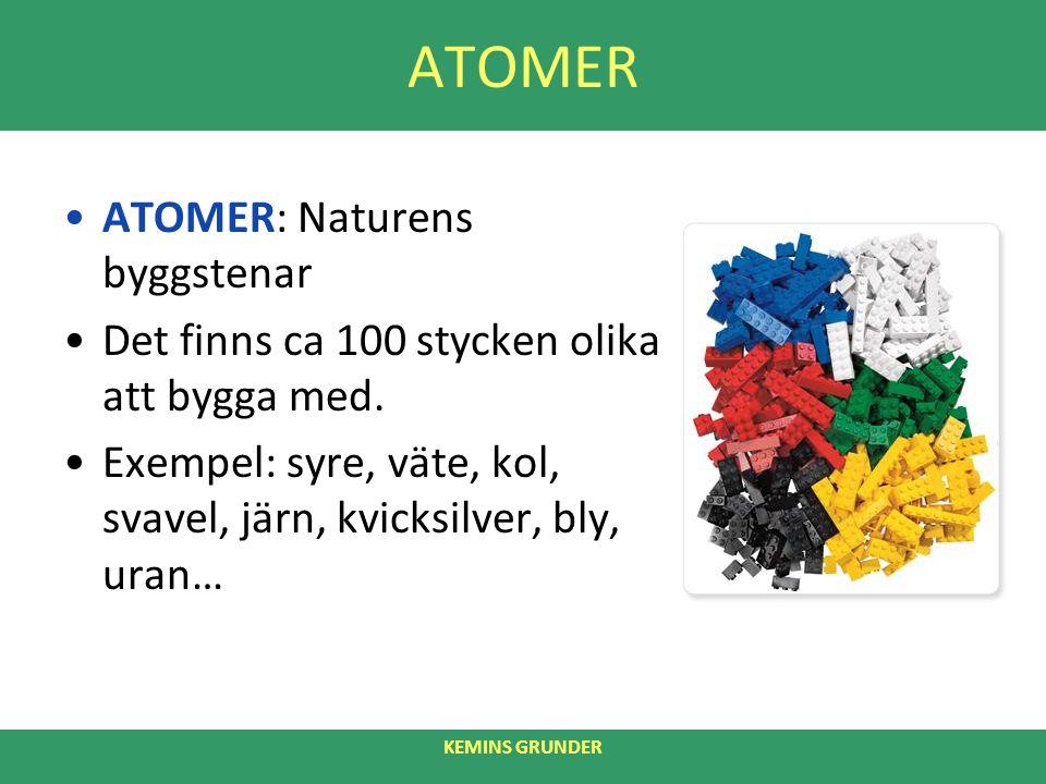 ATOMER ATOMER: Naturens byggstenar Det finns ca 100 stycken olika att bygga med. Exempel: syre, väte, kol, svavel, järn, kvicksilver, bly, uran… KEMIN