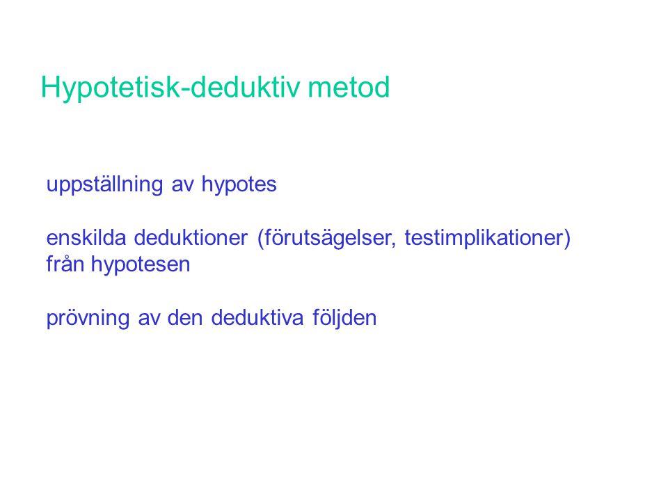 Hypotetisk-deduktiv metod uppställning av hypotes enskilda deduktioner (förutsägelser, testimplikationer) från hypotesen prövning av den deduktiva föl