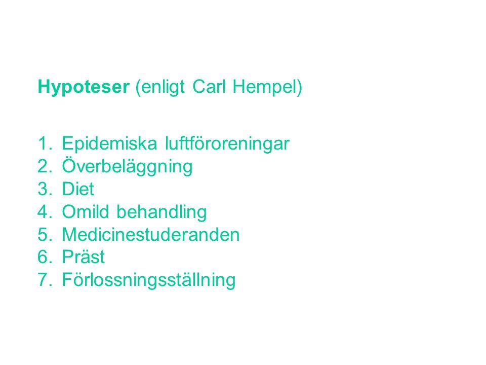 Hypoteser (enligt Carl Hempel) 1.Epidemiska luftföroreningar 2.Överbeläggning 3.Diet 4.Omild behandling 5.Medicinestuderanden 6.Präst 7.Förlossningsst