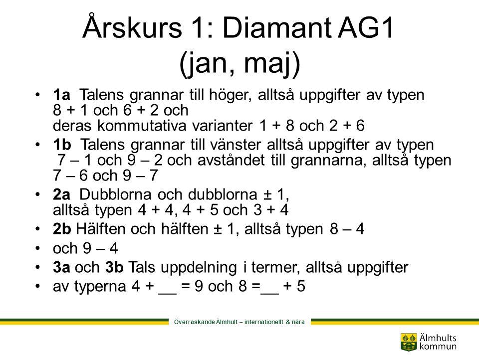 Överraskande Älmhult – internationellt & nära Talfakta Talkamrater talen 2-10 Ma-språk: 0 + __ = 7 3 + __ = 7 7 = 6 + __ 7 = __ + 5