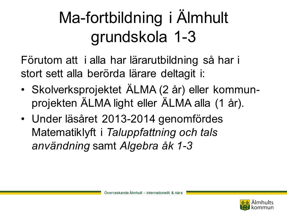 Överraskande Älmhult – internationellt & nära Projektbeskrivning IKEA Åk 1-3 intensivundervisning i svenska och matematik (satsa på att elever i behov av särskilt stöd tidigt får intensiv- undervisning för att underlätta vägen till måluppfyllelse; läsa, skriva och räkna) Åk 4-6 dubbelt pedagogiskt ledarskap i sv, ma, eng i åk 4 Åk 7-9 pedagogik och teknik