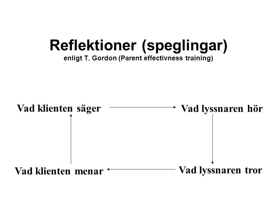 Reflektioner (speglingar) enligt T. Gordon (Parent effectivness training) Vad klienten säger Vad klienten menar Vad lyssnaren hör Vad lyssnaren tror