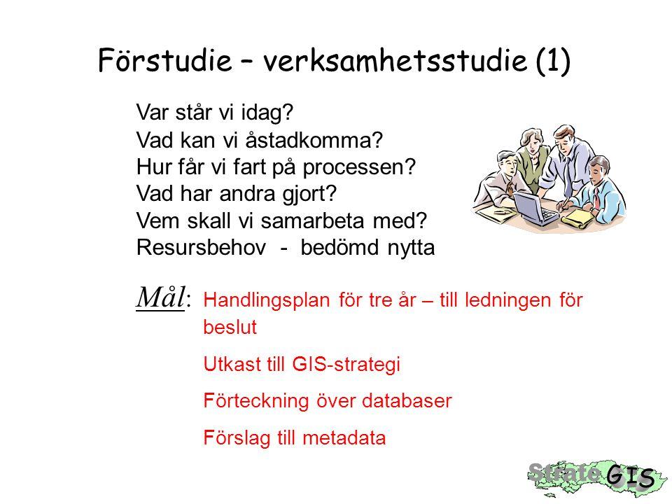 Förstudie – verksamhetsstudie (1) Var står vi idag? Vad kan vi åstadkomma? Hur får vi fart på processen? Vad har andra gjort? Vem skall vi samarbeta m
