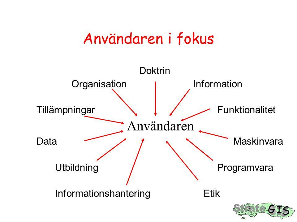 Användaren i fokus Doktrin Organisation Information Tillämpningar Funktionalitet Användaren Data Maskinvara Utbildning Programvara Informationshanteri