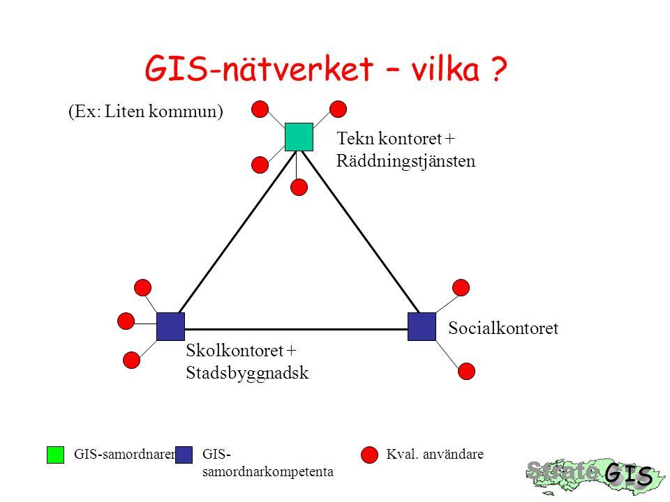GIS-nätverket – vilka ? (Ex: Liten kommun) Skolkontoret + Stadsbyggnadsk Tekn kontoret + Räddningstjänsten Socialkontoret GIS-samordnarenGIS- samordna
