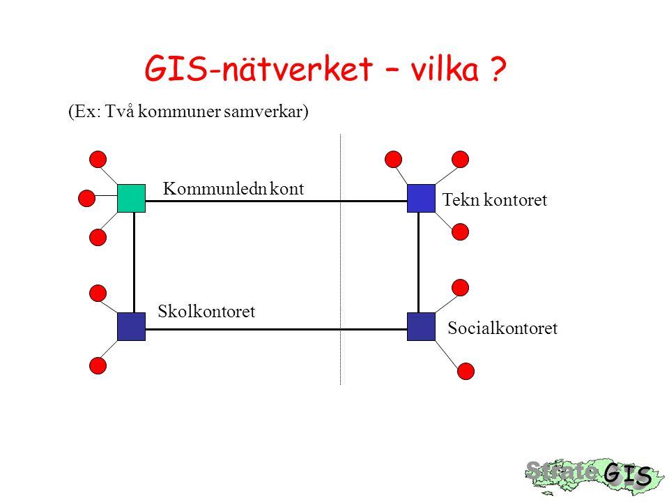 GIS-nätverket – vilka ? (Ex: Två kommuner samverkar) Skolkontoret Tekn kontoret Socialkontoret Kommunledn kont