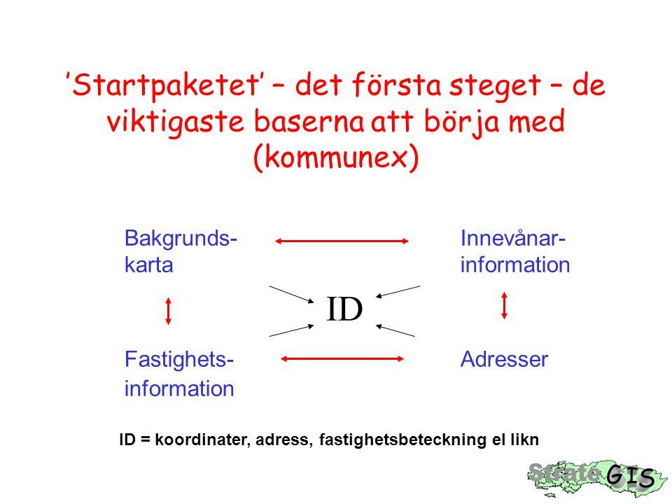 'Startpaketet' – det första steget – de viktigaste baserna att börja med (kommunex) Bakgrunds-Innevånar- kartainformation ID Fastighets-Adresser infor