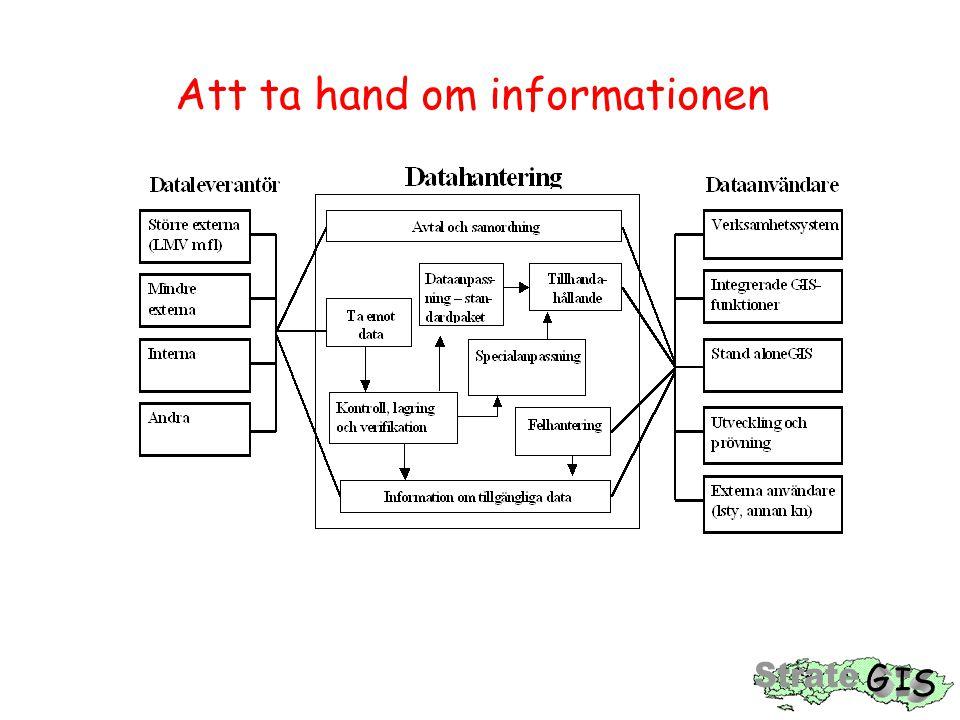 Att ta hand om informationen