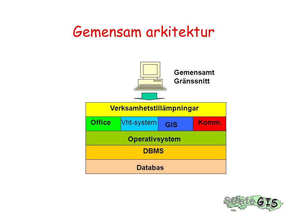 Gemensam arkitektur Databas DBMS Operativsystem OfficeVht-system GIS Komm. Verksamhetstillämpningar Gemensamt Gränssnitt