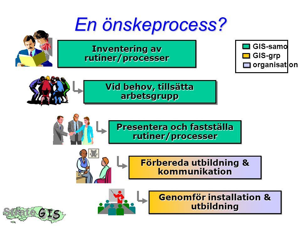 Inventering av rutiner/processer En önskeprocess? Förbereda utbildning & kommunikation GIS-samo GIS-grp organisation Presentera och fastställa rutiner