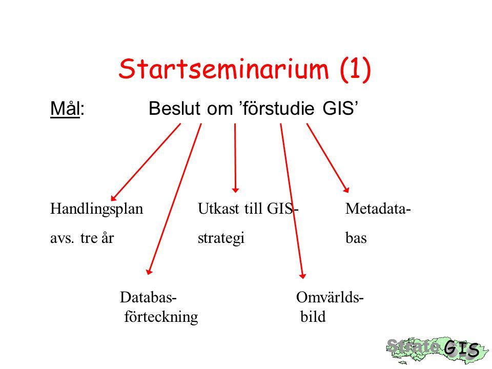 Startseminarium (1) Mål: Beslut om 'förstudie GIS' HandlingsplanUtkast till GIS-Metadata- avs. tre årstrategibas Databas-Omvärlds- förteckning bild
