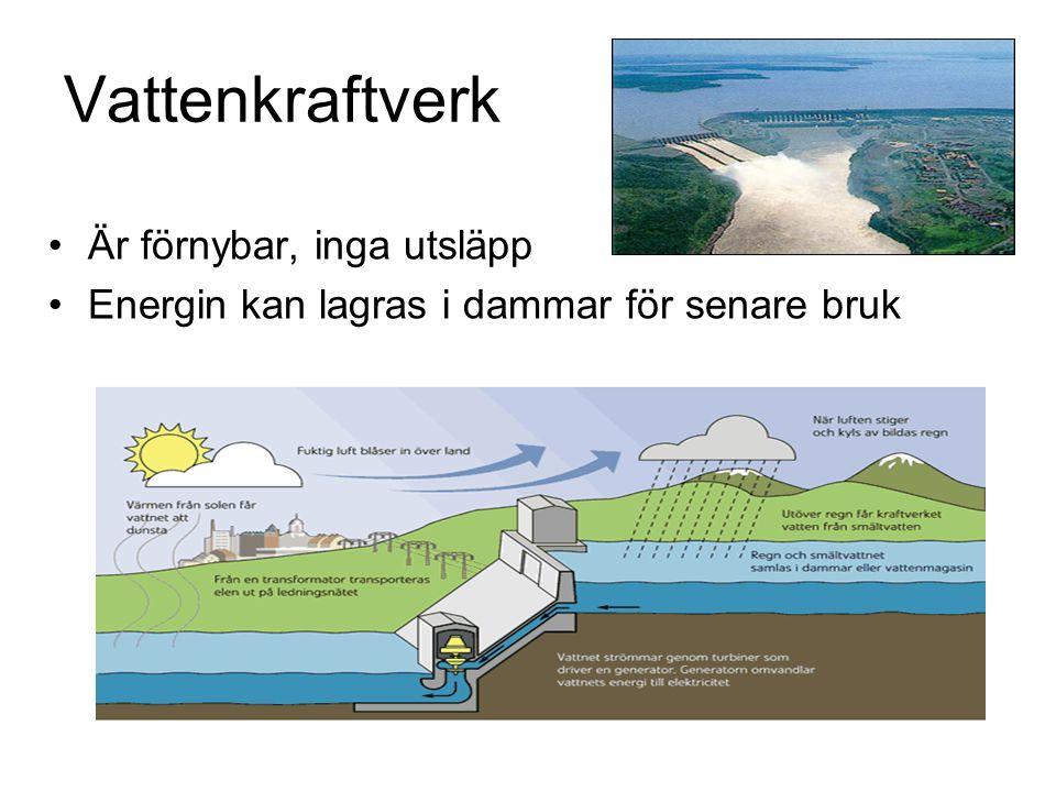 Vattenkraftverk Är förnybar, inga utsläpp Energin kan lagras i dammar för senare bruk