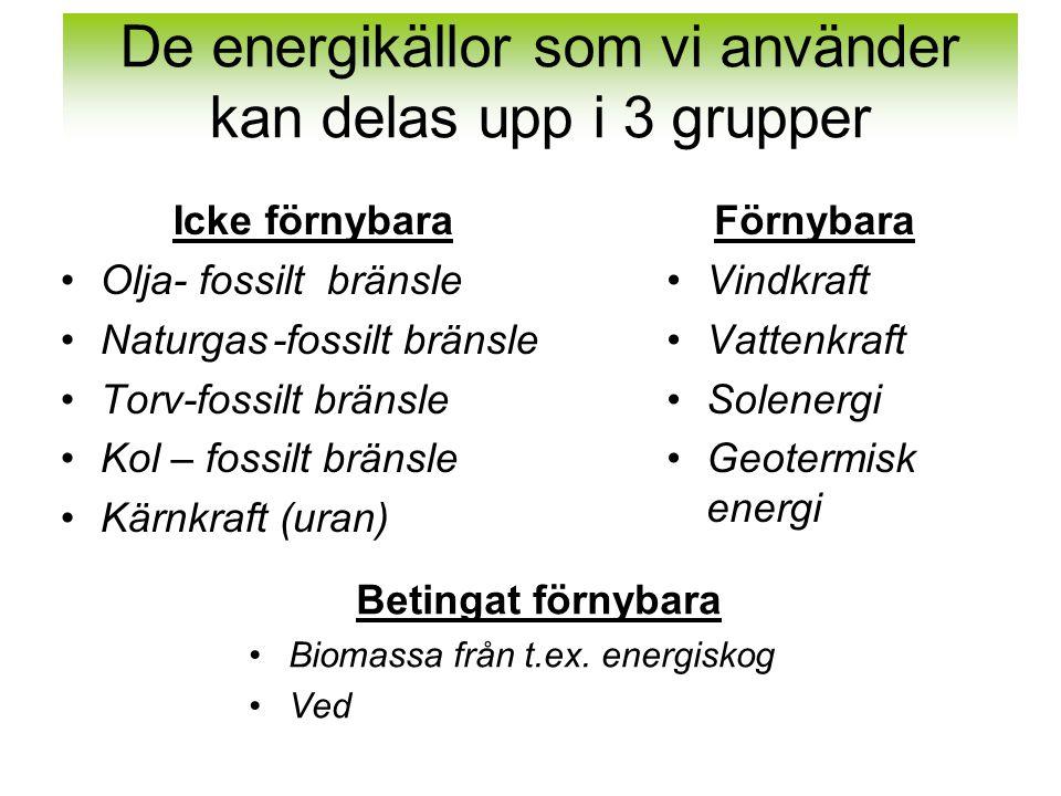 De energikällor som vi använder kan delas upp i 3 grupper Icke förnybara Olja- fossilt bränsle Naturgas-fossilt bränsle Torv-fossilt bränsle Kol – fos