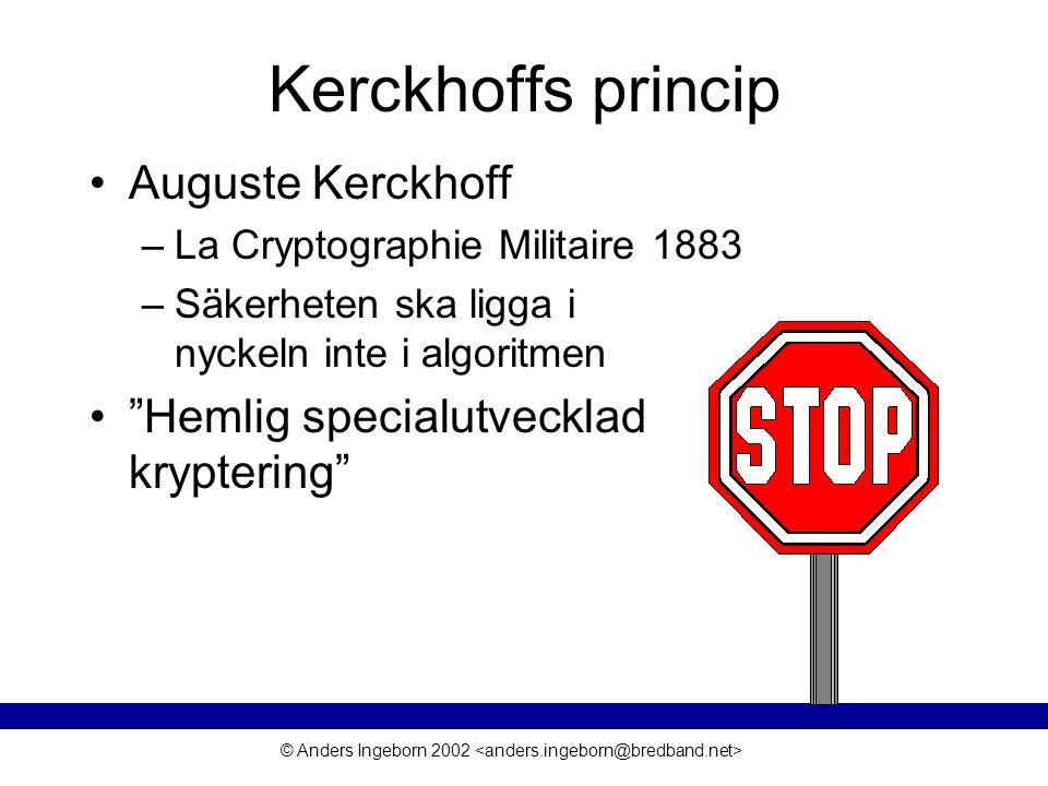 "© Anders Ingeborn 2002 Kerckhoffs princip Auguste Kerckhoff –La Cryptographie Militaire 1883 –Säkerheten ska ligga i nyckeln inte i algoritmen ""Hemlig"