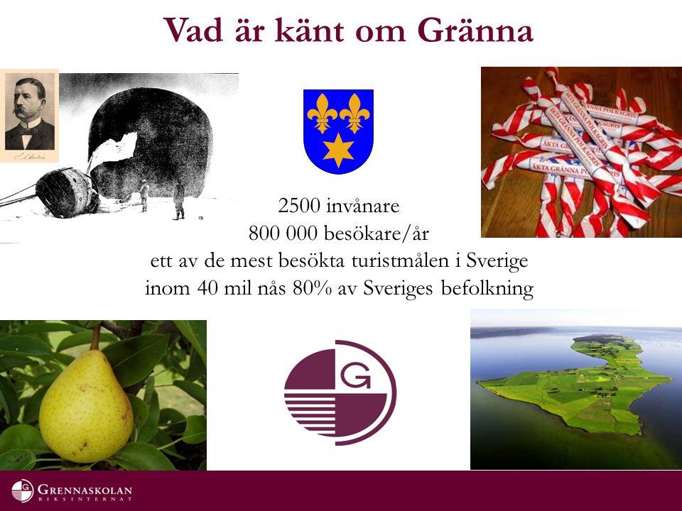 Vad är känt om Gränna 2500 invånare 800 000 besökare/år ett av de mest besökta turistmålen i Sverige inom 40 mil nås 80% av Sveriges befolkning