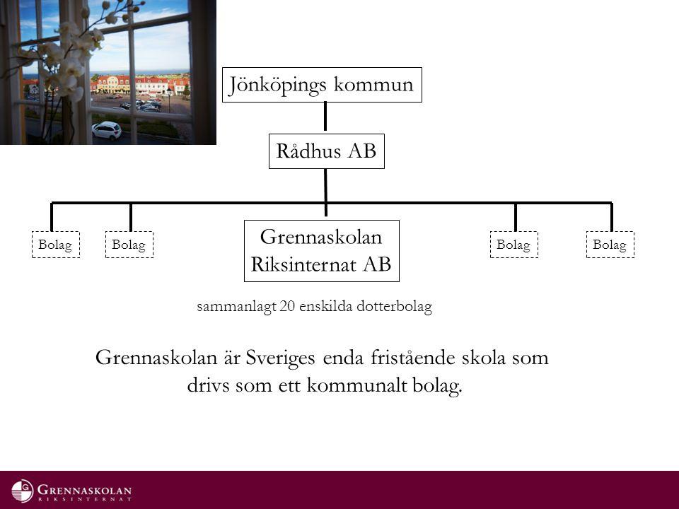 240 elever, 95 är internater från 20 länder Externater från Gränna, Jönköping, Ödeshög och Tranås Grennaskolan
