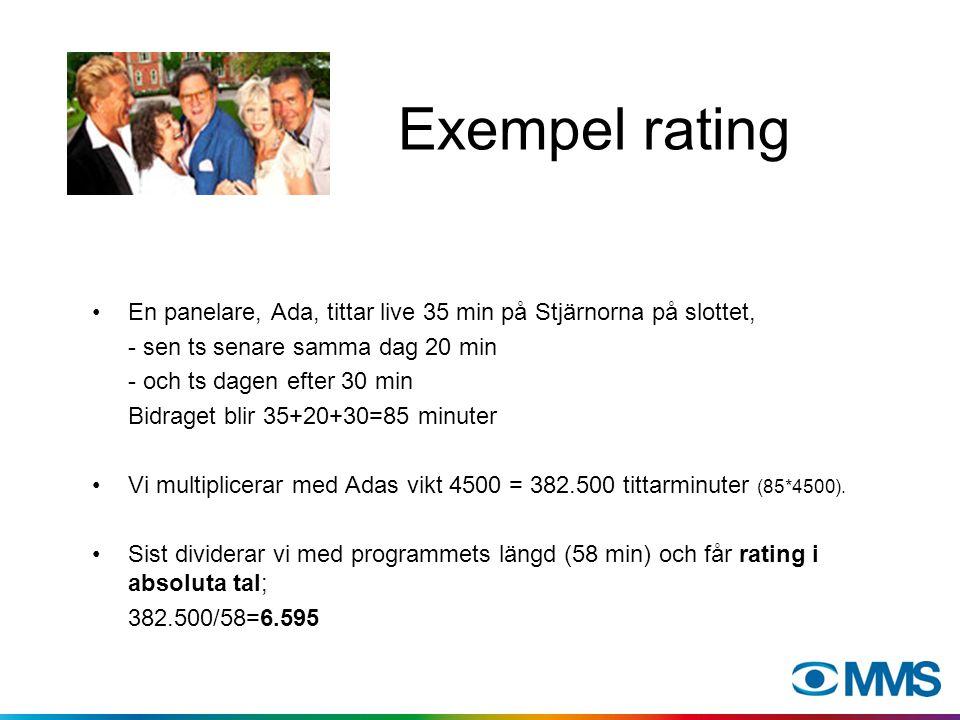 Rating och tittartid Allt TS-tittande från en panelindivid ska läggas till motsvarande sändningstid/program för livedagen.