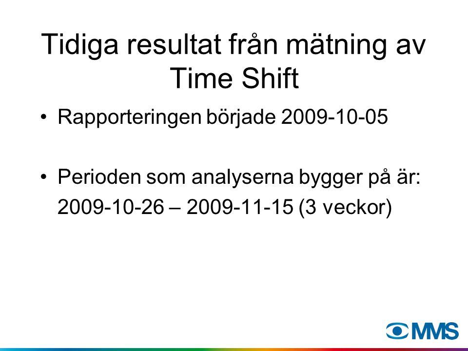 Tidiga resultat från mätning av Time Shift Rapporteringen började 2009-10-05 Perioden som analyserna bygger på är: 2009-10-26 – 2009-11-15 (3 veckor)