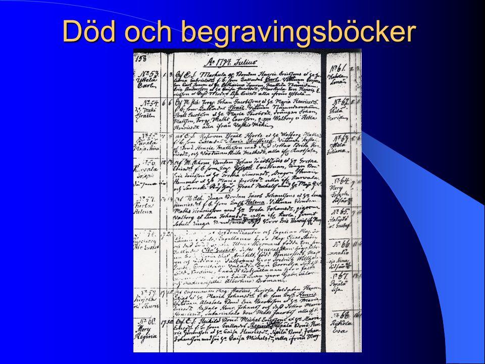 Död och begravingsböcker