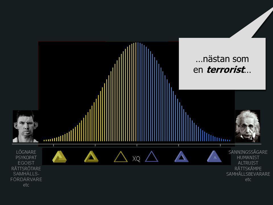 LÖGNARE PSYKOPAT EGOIST RÄTTSRÖTARE SAMHÄLLS- FÖRDÄRVARE etc SANNINGSSÄGARE HUMANIST ALTRUIST RÄTTSKÄMPE SAMHÄLLSBEVARARE etc XQ …nästan som en terrorist… …nästan som en terrorist…