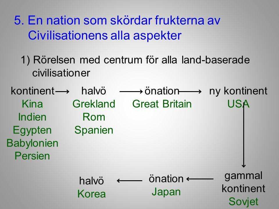 5. En nation som skördar frukterna av Civilisationens alla aspekter kontinent Kina Indien Egypten Babylonien Persien 1) Rörelsen med centrum för alla
