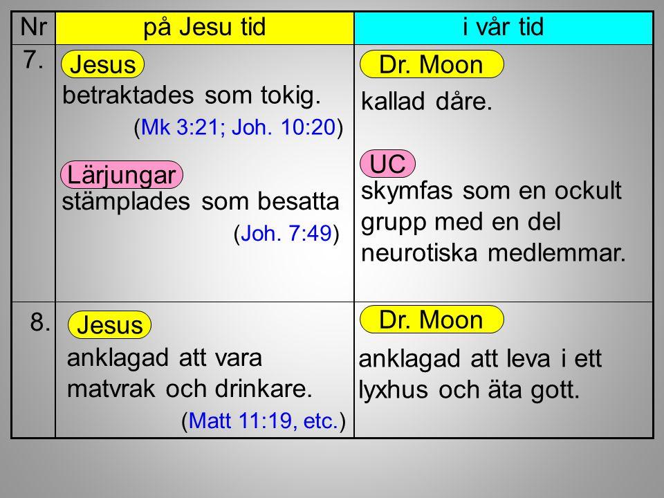 på Jesu tidNr betraktades som tokig. (Mk 3:21; Joh. 10:20) 7. Jesus anklagad att vara matvrak och drinkare. (Matt 11:19, etc.) 8. Jesus kallad dåre. D