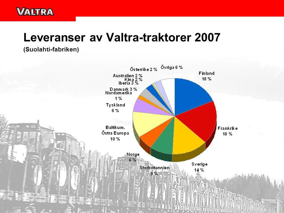 Valtra-modeller HKHK 50 60 70 80 90 100 110 120 130 140 150 160 170 180 190 200 210 220 230 240 250 260 270 280 HK 52–76 74–98 139–211 T-serien A -serien 3000 - serien N-serien 82–150