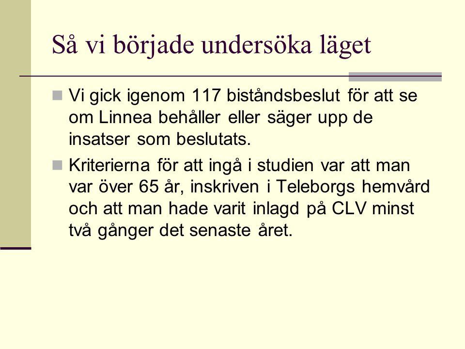 Så vi började undersöka läget Vi gick igenom 117 biståndsbeslut för att se om Linnea behåller eller säger upp de insatser som beslutats.