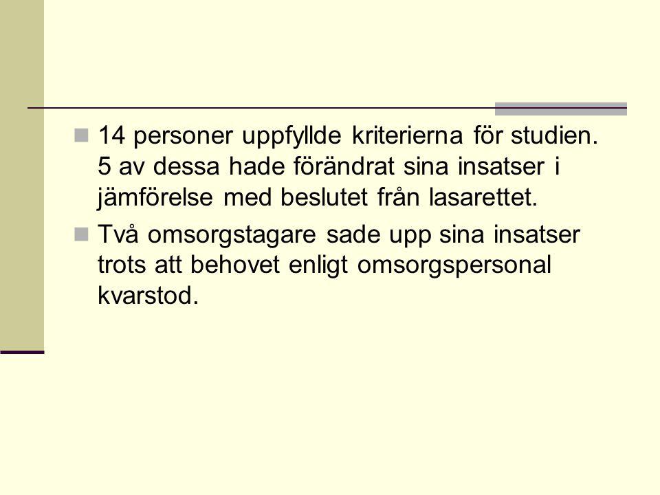 14 personer uppfyllde kriterierna för studien.