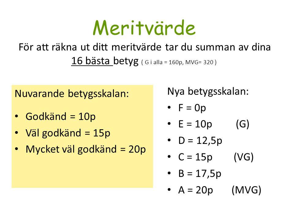 Meritvärde För att räkna ut ditt meritvärde tar du summan av dina 16 bästa betyg ( G i alla = 160p, MVG= 320 ) Nuvarande betygsskalan: Godkänd = 10p Väl godkänd = 15p Mycket väl godkänd = 20p Nya betygsskalan: F = 0p E = 10p (G) D = 12,5p C = 15p (VG) B = 17,5p A = 20p (MVG)