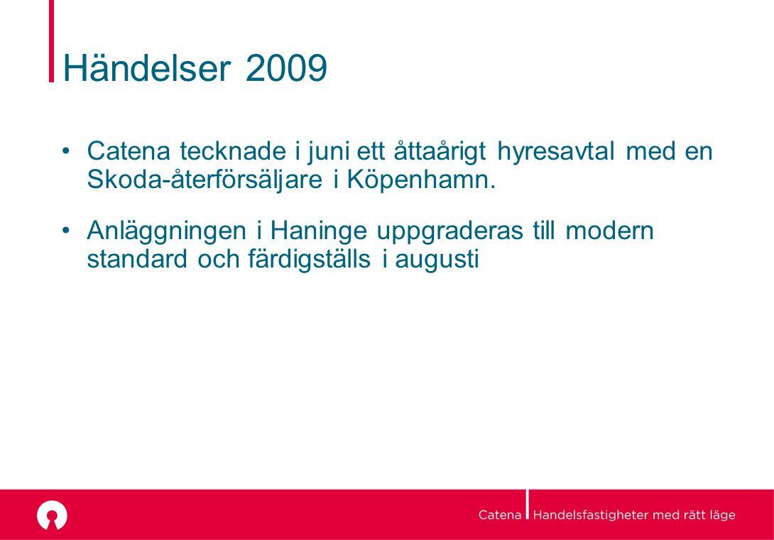 Händelser 2009 Catena tecknade i juni ett åttaårigt hyresavtal med en Skoda-återförsäljare i Köpenhamn.