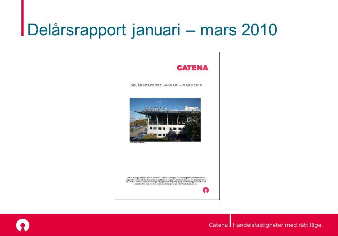 Delårsrapport januari – mars 2010