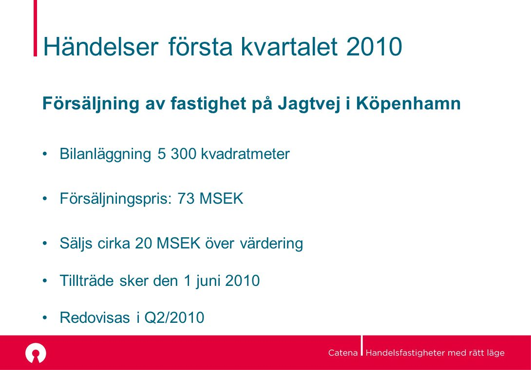 Händelser första kvartalet 2010 Försäljning av fastighet på Jagtvej i Köpenhamn Bilanläggning 5 300 kvadratmeter Försäljningspris: 73 MSEK Säljs cirka 20 MSEK över värdering Tillträde sker den 1 juni 2010 Redovisas i Q2/2010