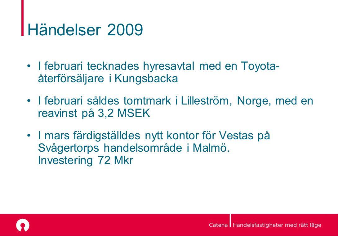 Händelser 2009 I februari tecknades hyresavtal med en Toyota- återförsäljare i Kungsbacka I februari såldes tomtmark i Lilleström, Norge, med en reavinst på 3,2 MSEK I mars färdigställdes nytt kontor för Vestas på Svågertorps handelsområde i Malmö.