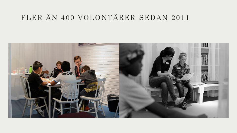 FLER ÄN 400 VOLONTÄRER SEDAN 2011