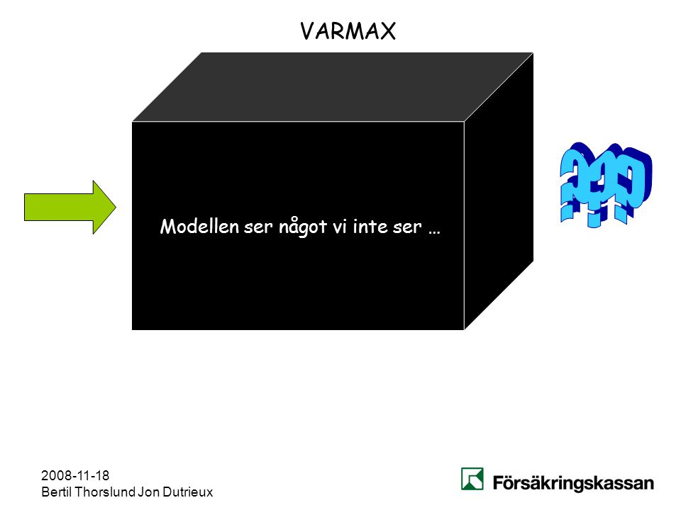 2008-11-18 Bertil Thorslund Jon Dutrieux Modellen ser något vi inte ser … VARMAX
