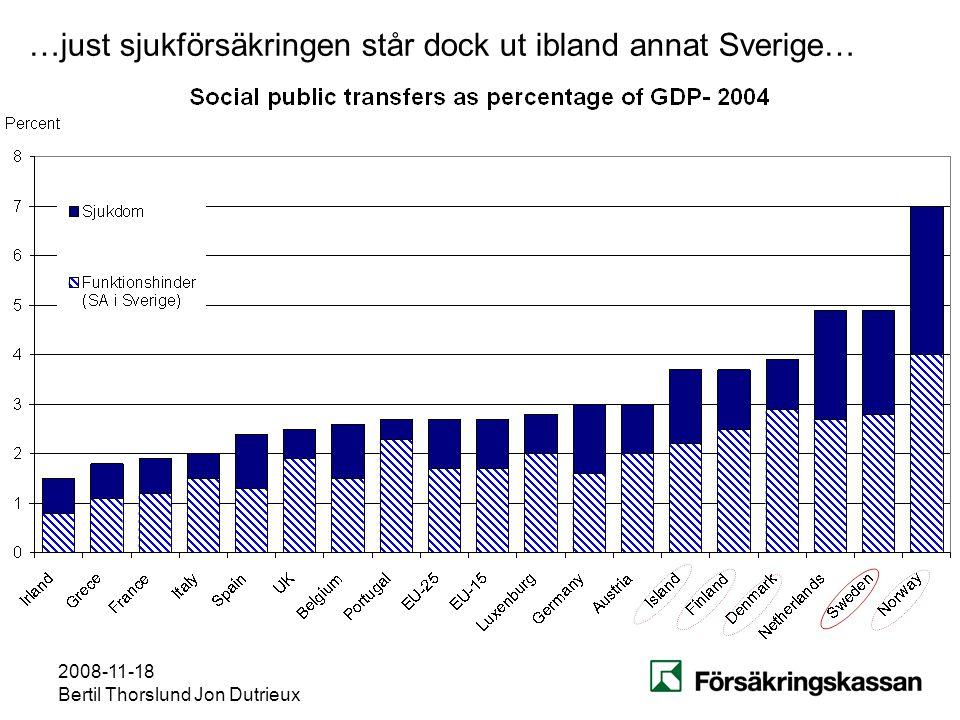 2008-11-18 Bertil Thorslund Jon Dutrieux …just sjukförsäkringen står dock ut ibland annat Sverige…