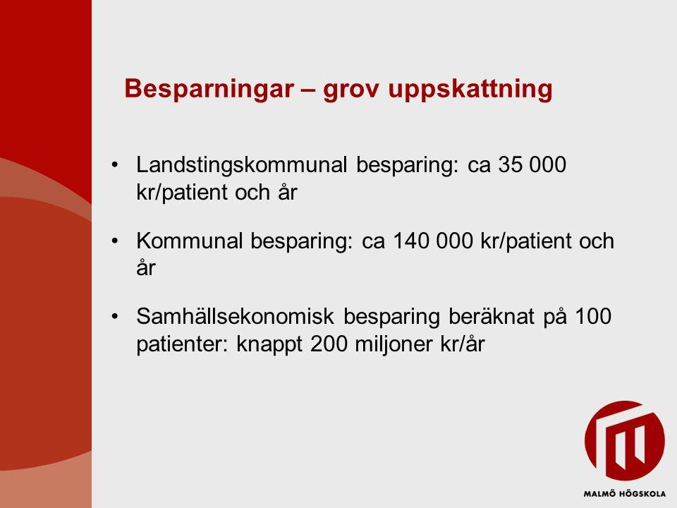 Besparningar – grov uppskattning Landstingskommunal besparing: ca 35 000 kr/patient och år Kommunal besparing: ca 140 000 kr/patient och år Samhällsek