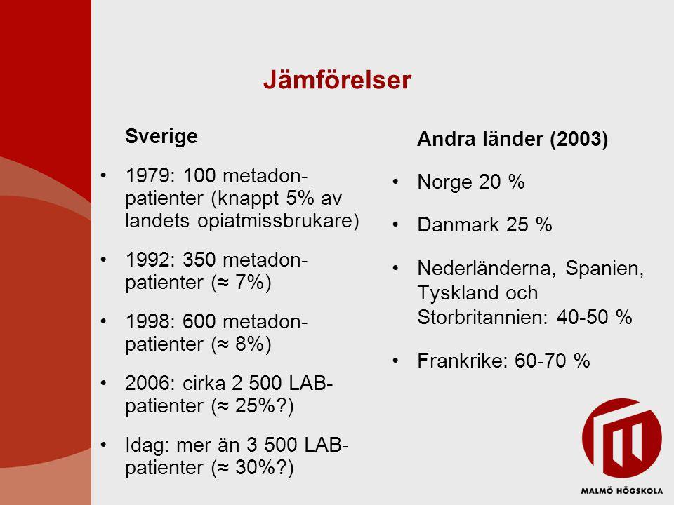 Jämförelser Sverige 1979: 100 metadon- patienter (knappt 5% av landets opiatmissbrukare) 1992: 350 metadon- patienter (≈ 7%) 1998: 600 metadon- patien