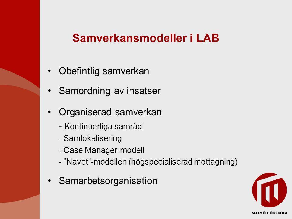 Samverkansmodeller i LAB Obefintlig samverkan Samordning av insatser Organiserad samverkan - Kontinuerliga samråd - Samlokalisering - Case Manager-mod