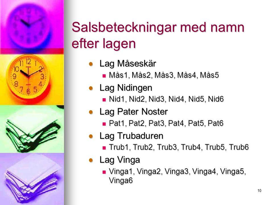 10 Salsbeteckningar med namn efter lagen Lag Måseskär Lag Måseskär Mås1, Mås2, Mås3, Mås4, Mås5 Mås1, Mås2, Mås3, Mås4, Mås5 Lag Nidingen Lag Nidingen Nid1, Nid2, Nid3, Nid4, Nid5, Nid6 Nid1, Nid2, Nid3, Nid4, Nid5, Nid6 Lag Pater Noster Lag Pater Noster Pat1, Pat2, Pat3, Pat4, Pat5, Pat6 Pat1, Pat2, Pat3, Pat4, Pat5, Pat6 Lag Trubaduren Lag Trubaduren Trub1, Trub2, Trub3, Trub4, Trub5, Trub6 Trub1, Trub2, Trub3, Trub4, Trub5, Trub6 Lag Vinga Lag Vinga Vinga1, Vinga2, Vinga3, Vinga4, Vinga5, Vinga6 Vinga1, Vinga2, Vinga3, Vinga4, Vinga5, Vinga6