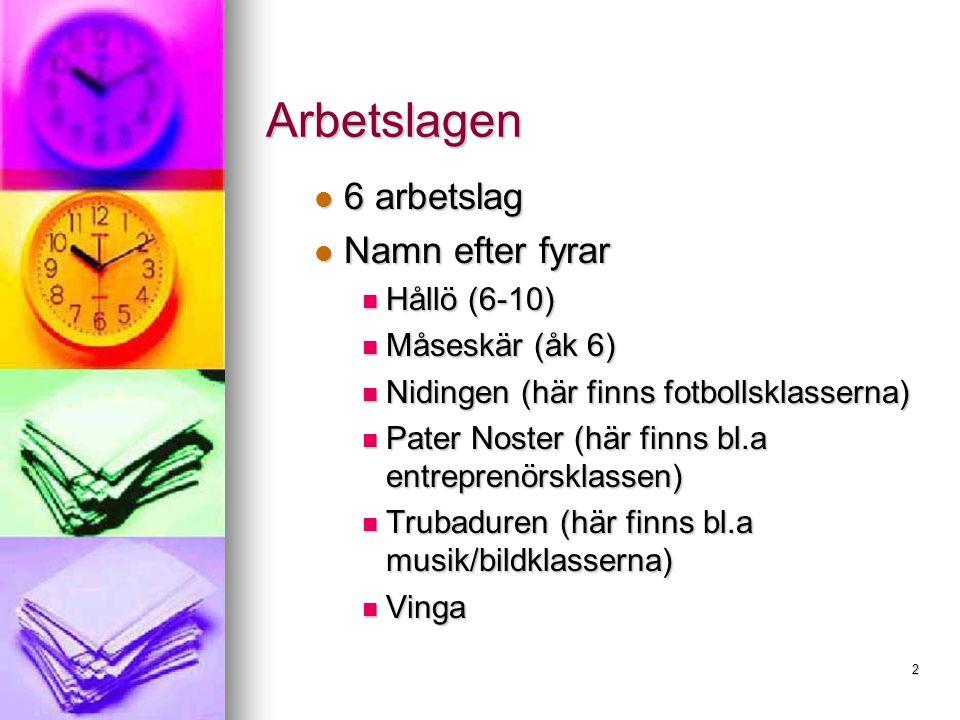 2 Arbetslagen 6 arbetslag 6 arbetslag Namn efter fyrar Namn efter fyrar Hållö (6-10) Hållö (6-10) Måseskär (åk 6) Måseskär (åk 6) Nidingen (här finns fotbollsklasserna) Nidingen (här finns fotbollsklasserna) Pater Noster (här finns bl.a entreprenörsklassen) Pater Noster (här finns bl.a entreprenörsklassen) Trubaduren (här finns bl.a musik/bildklasserna) Trubaduren (här finns bl.a musik/bildklasserna) Vinga Vinga